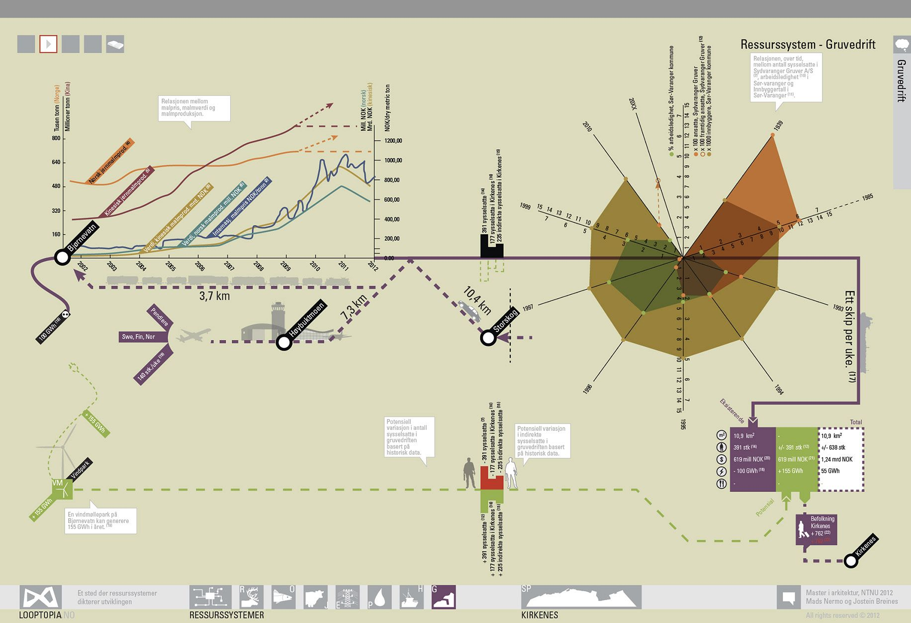 Looptopia by Mads Nermo and Jostein Breines. Overview of mining resources systems.